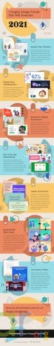 Graphic Design Trends 2021 Infographic Template